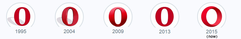 معنی و مفهوم لوگو اپرا - opera